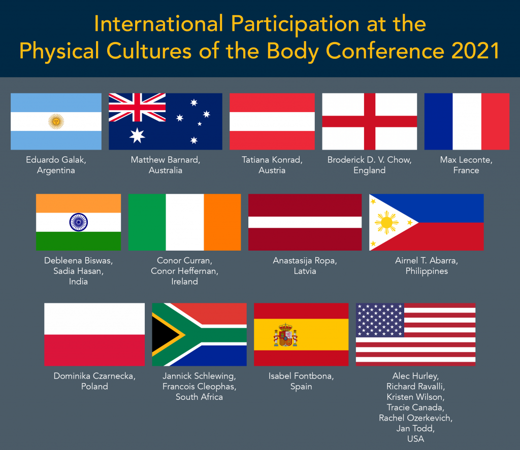 This is a graphic showing flags from the thirteen countries that were represented by paper presenters at the Physical Cultures of the Body Conference.